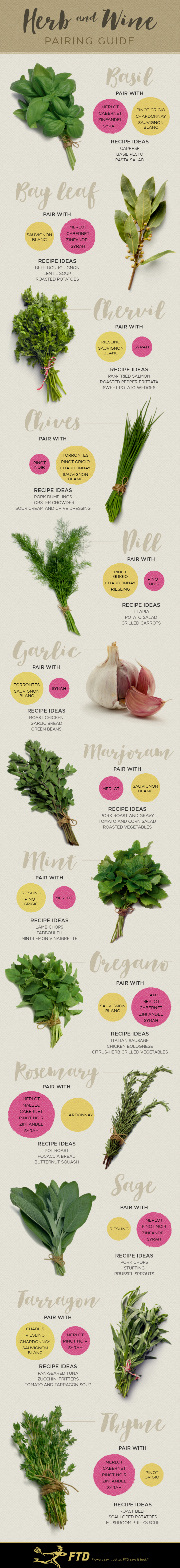 herb-and-wine-pairing-guide-ftd